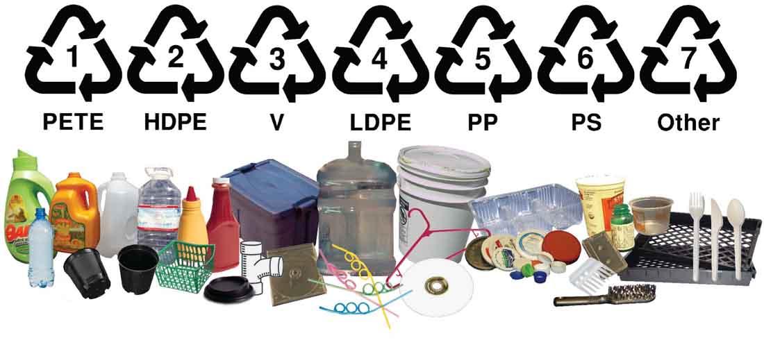7 loại nhựa ứng dụng